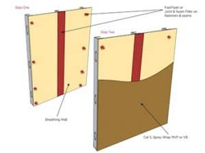 sheathing wall seam preview