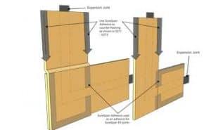 Corner Overlap-Butt Joint of SureSpan EX S14.4