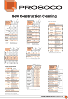 new-construction-cleaner-cross-reference-chart-poster