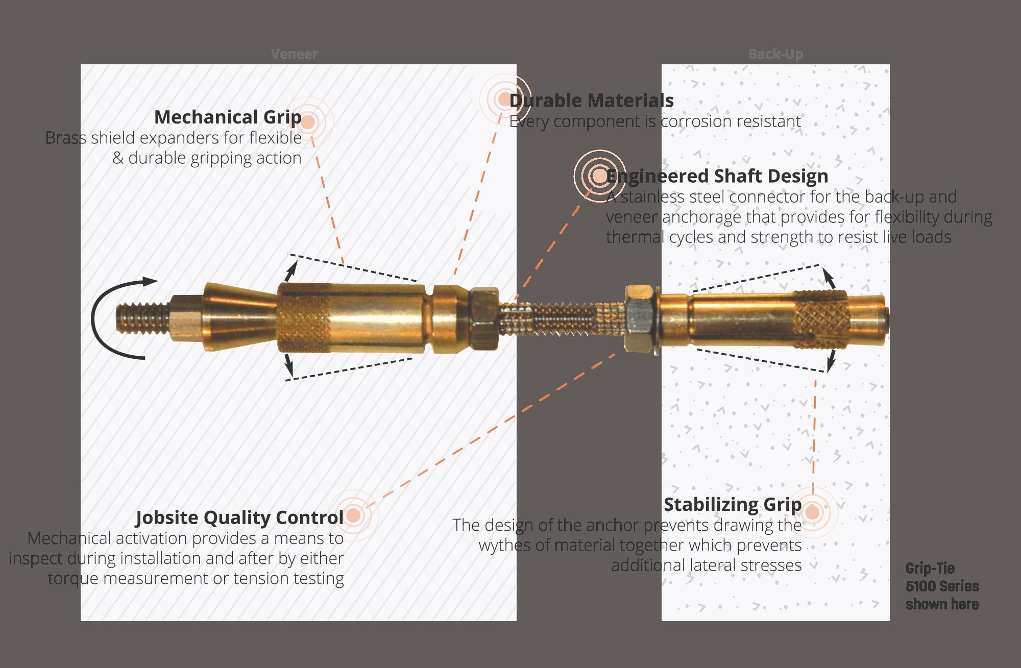 CTP-Grip-Tie-diagram