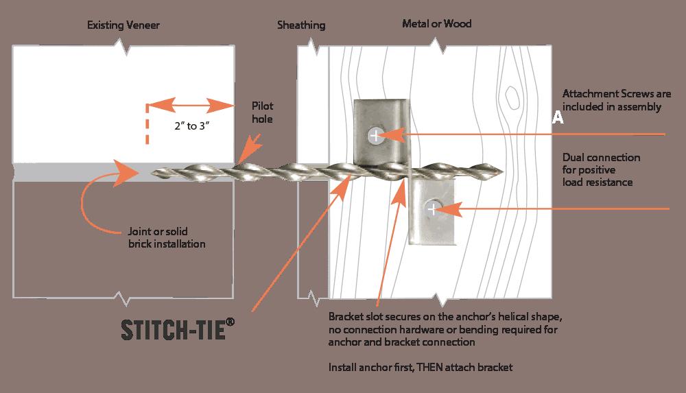 Facade-Tie-Bracket-with-Stitch-Tie-diagram