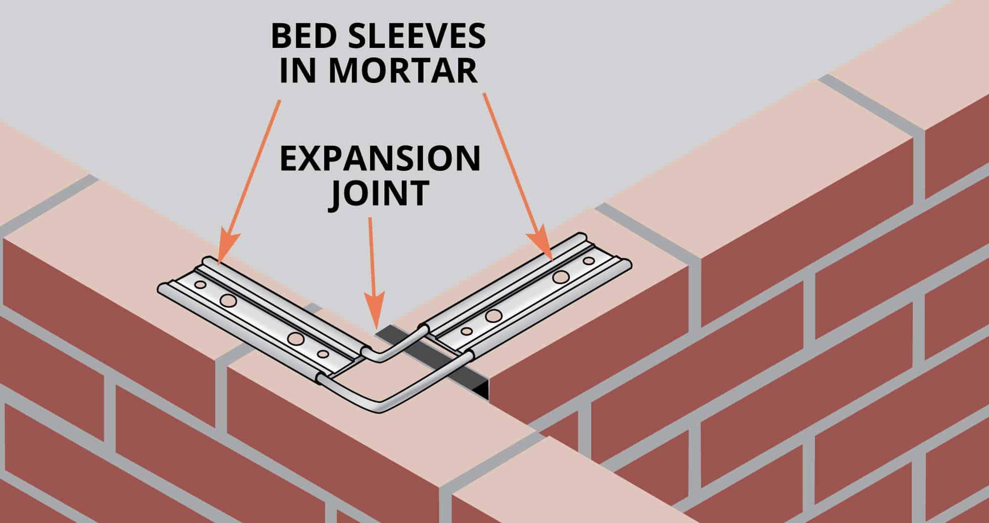MAD-2000-intersecting-solid-masonry-walls