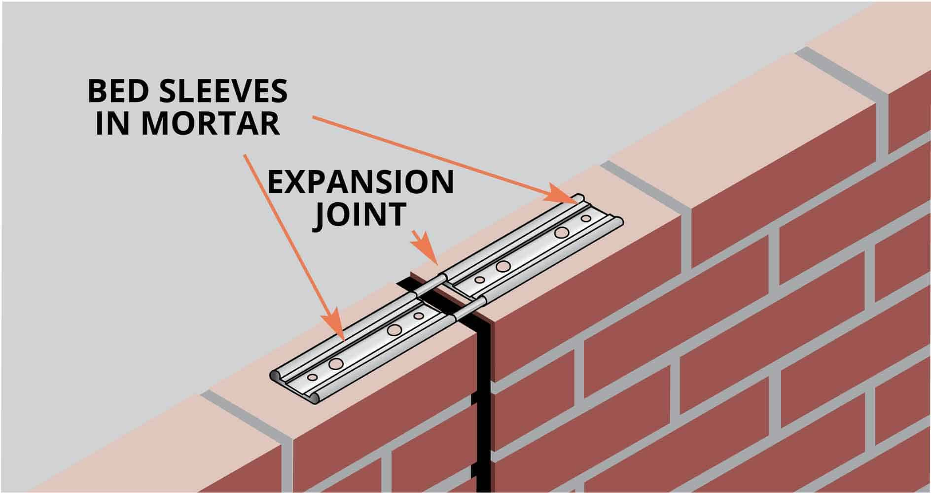 vertical-expansion-joint