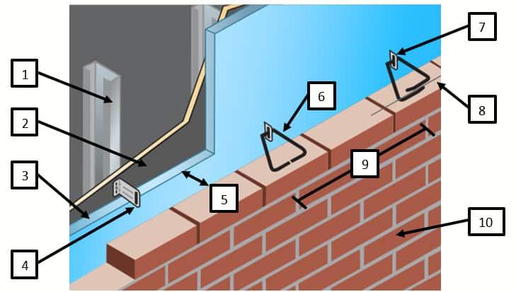 Masonry-veneer-tie-diagram-2